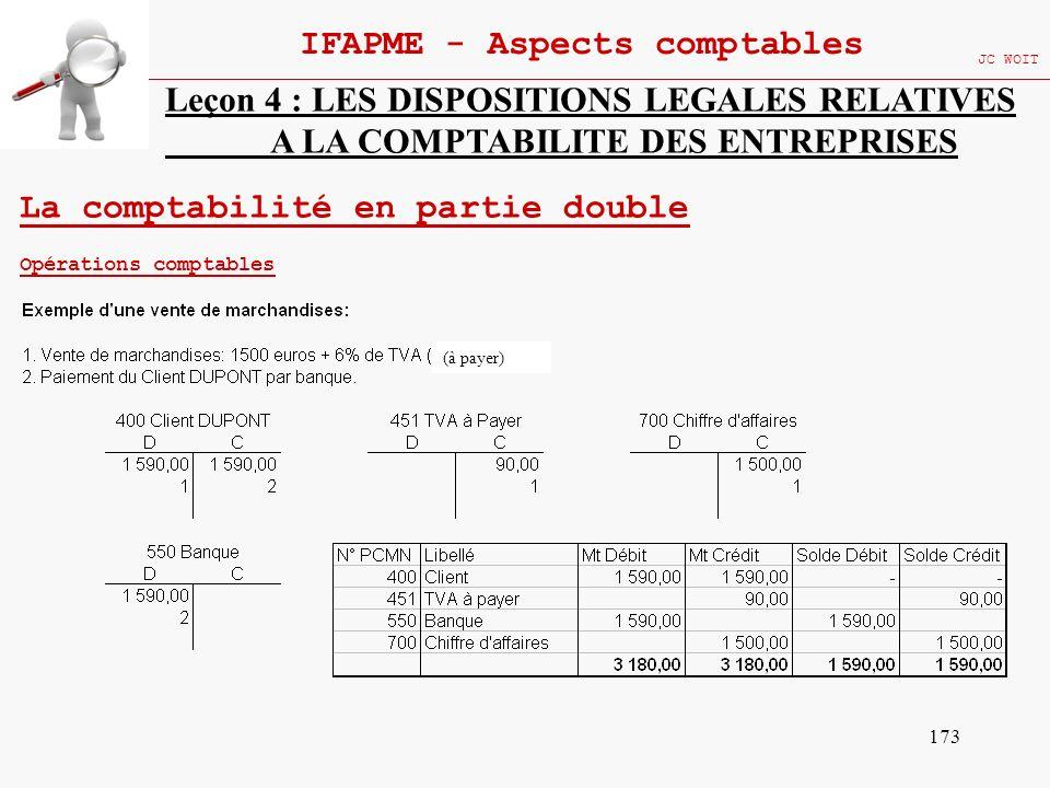 173 IFAPME - Aspects comptables JC WOIT Leçon 4 : LES DISPOSITIONS LEGALES RELATIVES A LA COMPTABILITE DES ENTREPRISES La comptabilité en partie doubl