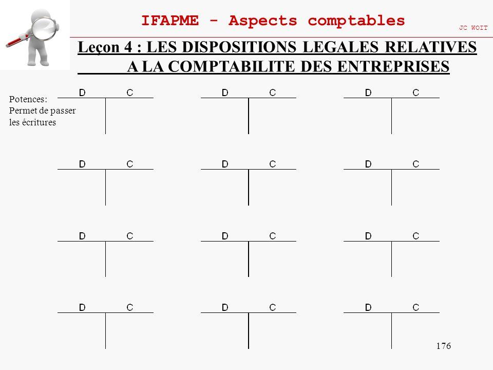 176 IFAPME - Aspects comptables JC WOIT Leçon 4 : LES DISPOSITIONS LEGALES RELATIVES A LA COMPTABILITE DES ENTREPRISES Potences: Permet de passer les