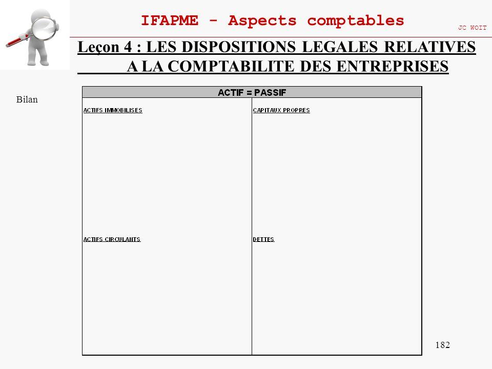 182 IFAPME - Aspects comptables JC WOIT Leçon 4 : LES DISPOSITIONS LEGALES RELATIVES A LA COMPTABILITE DES ENTREPRISES Bilan