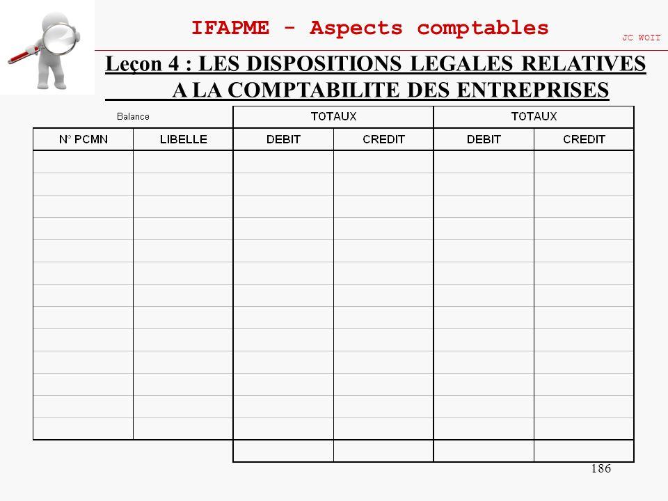 186 IFAPME - Aspects comptables JC WOIT Leçon 4 : LES DISPOSITIONS LEGALES RELATIVES A LA COMPTABILITE DES ENTREPRISES