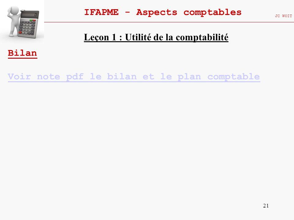 21 IFAPME - Aspects comptables JC WOIT Bilan Voir note pdf le bilan et le plan comptable Leçon 1 : Utilité de la comptabilité