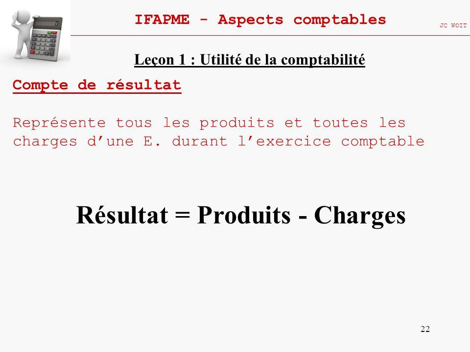 22 IFAPME - Aspects comptables JC WOIT Compte de résultat Représente tous les produits et toutes les charges dune E. durant lexercice comptable Leçon