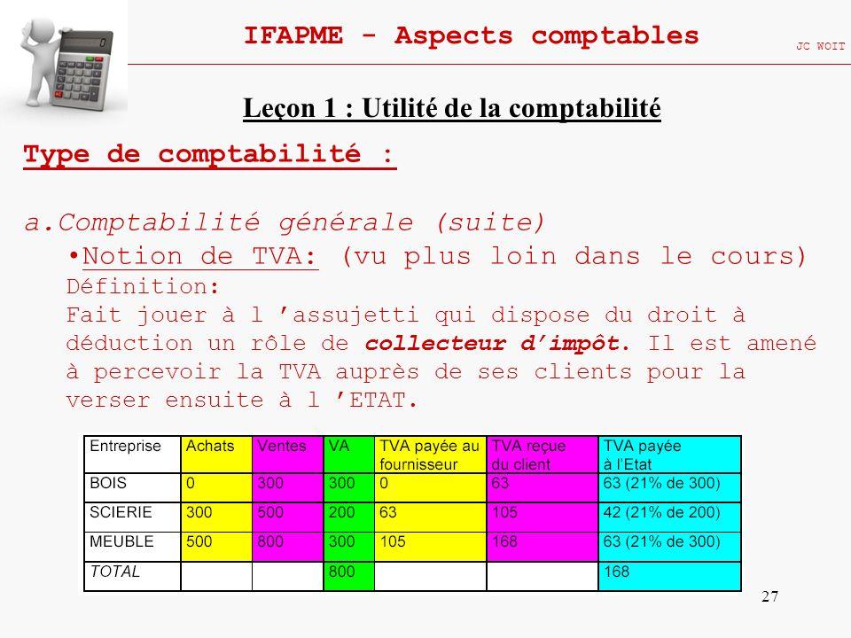 27 IFAPME - Aspects comptables JC WOIT Type de comptabilité : a.Comptabilité générale (suite) Notion de TVA: (vu plus loin dans le cours) Définition: