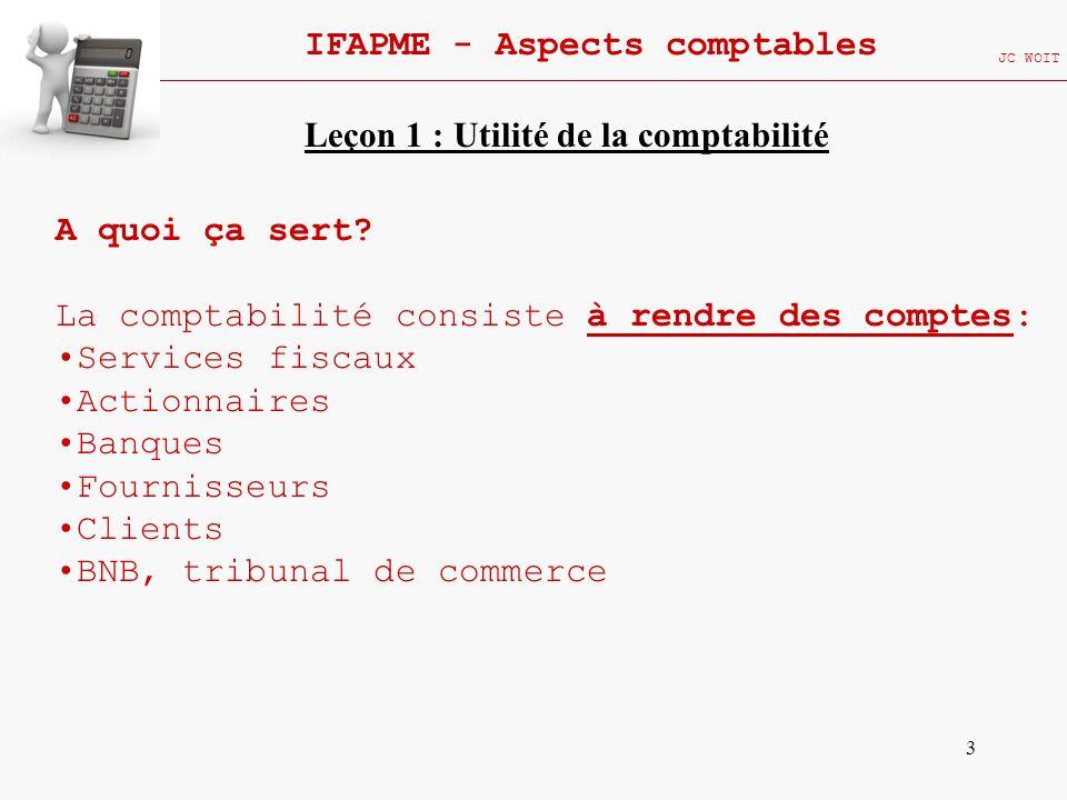 3 IFAPME - Aspects comptables JC WOIT A quoi ça sert? La comptabilité consiste à rendre des comptes: Services fiscaux Actionnaires Banques Fournisseur