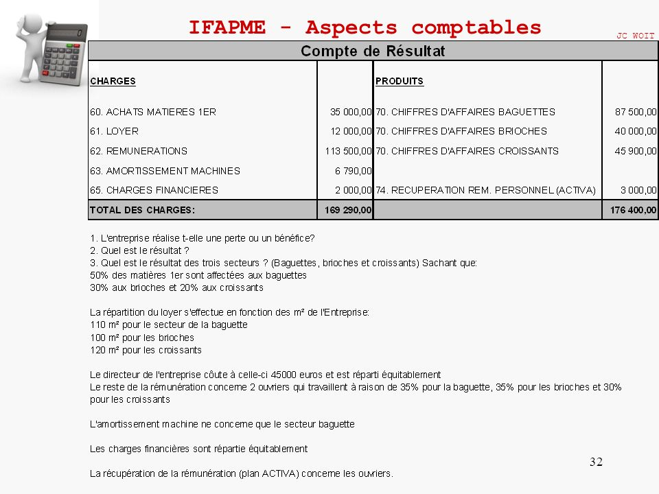 32 IFAPME - Aspects comptables JC WOIT
