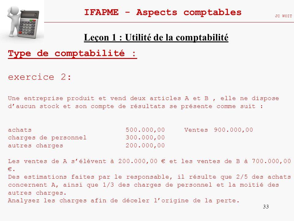 33 IFAPME - Aspects comptables JC WOIT Type de comptabilité : exercice 2: Une entreprise produit et vend deux articles A et B, elle ne dispose daucun