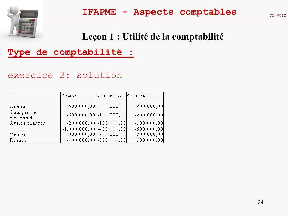 34 IFAPME - Aspects comptables JC WOIT Type de comptabilité : exercice 2: solution Leçon 1 : Utilité de la comptabilité