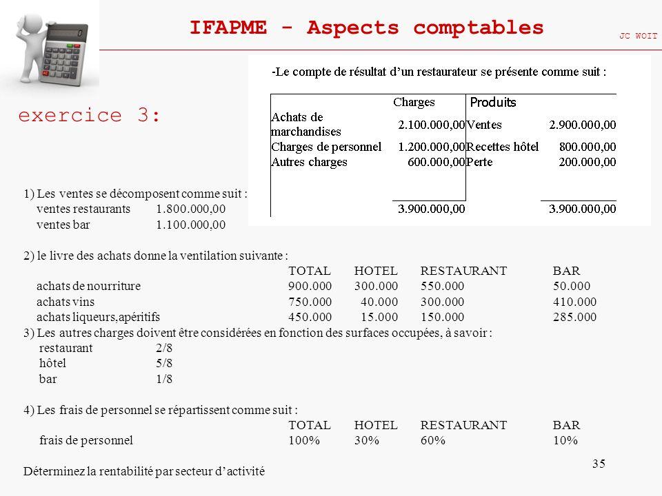35 IFAPME - Aspects comptables JC WOIT exercice 3: 1) Les ventes se décomposent comme suit : ventes restaurants1.800.000,00 ventes bar1.100.000,00 2)