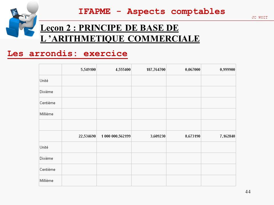 44 IFAPME - Aspects comptables JC WOIT Leçon 2 : PRINCIPE DE BASE DE L ARITHMETIQUE COMMERCIALE Les arrondis: exercice