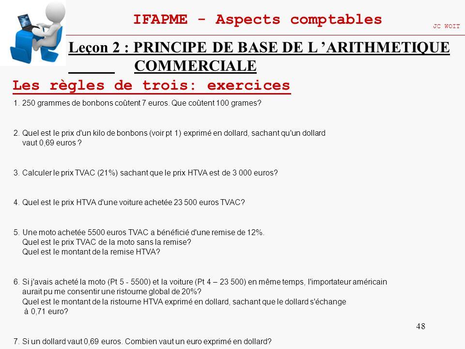 48 IFAPME - Aspects comptables JC WOIT Leçon 2 : PRINCIPE DE BASE DE L ARITHMETIQUE COMMERCIALE Les règles de trois: exercices 1. 250 grammes de bonbo
