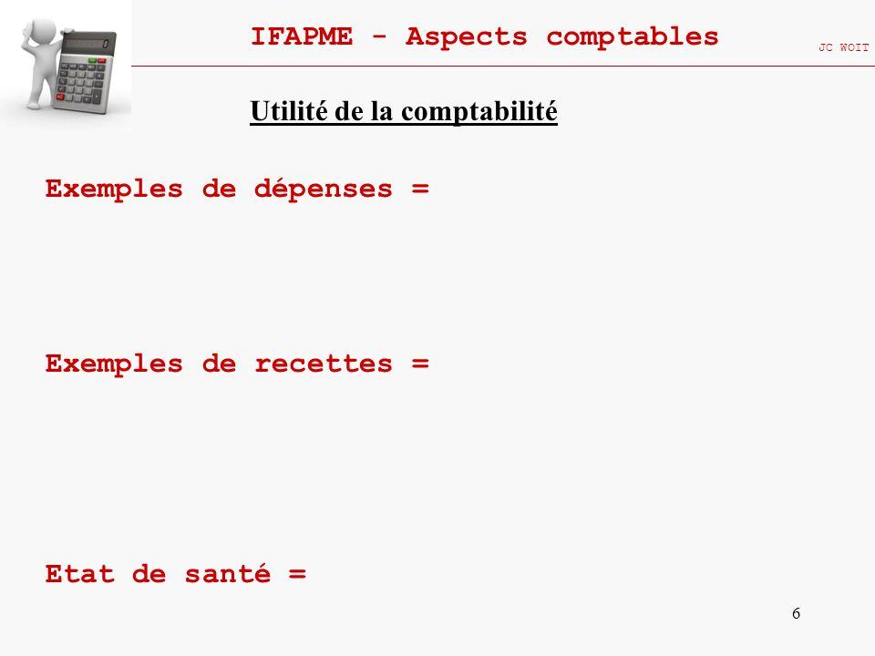 27 IFAPME - Aspects comptables JC WOIT Type de comptabilité : a.Comptabilité générale (suite) Notion de TVA: (vu plus loin dans le cours) Définition: Fait jouer à l assujetti qui dispose du droit à déduction un rôle de collecteur dimpôt.
