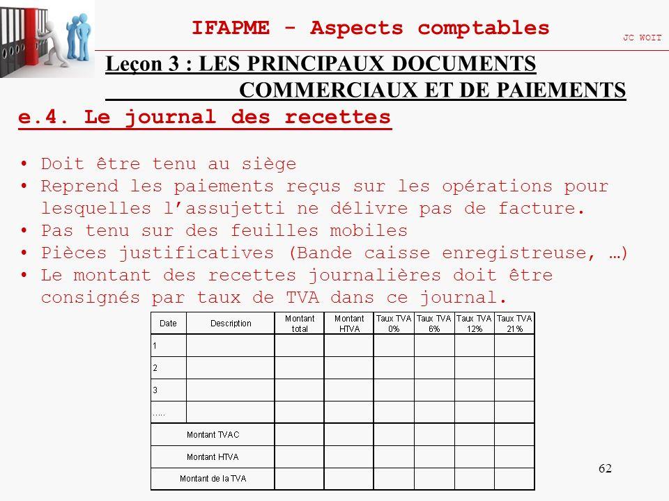 62 IFAPME - Aspects comptables JC WOIT Leçon 3 : LES PRINCIPAUX DOCUMENTS COMMERCIAUX ET DE PAIEMENTS e.4. Le journal des recettes Doit être tenu au s