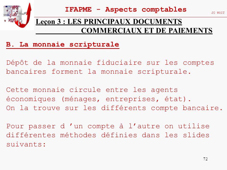 72 IFAPME - Aspects comptables JC WOIT Leçon 3 : LES PRINCIPAUX DOCUMENTS COMMERCIAUX ET DE PAIEMENTS B. La monnaie scripturale Dépôt de la monnaie fi