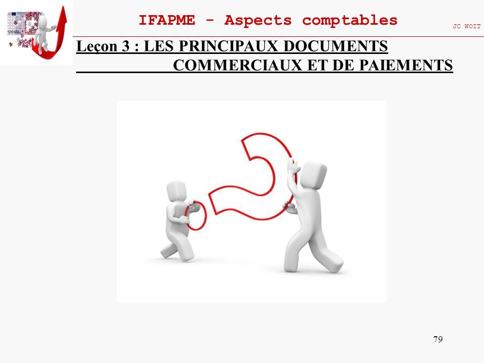 79 IFAPME - Aspects comptables JC WOIT Leçon 3 : LES PRINCIPAUX DOCUMENTS COMMERCIAUX ET DE PAIEMENTS