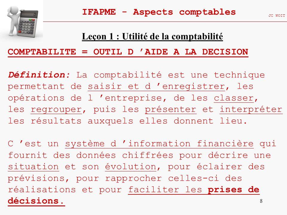19 IFAPME - Aspects comptables JC WOIT Exercices:
