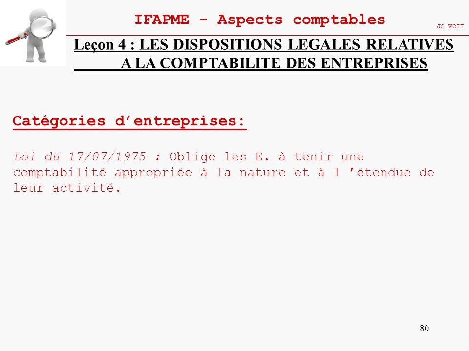 80 IFAPME - Aspects comptables JC WOIT Leçon 4 : LES DISPOSITIONS LEGALES RELATIVES A LA COMPTABILITE DES ENTREPRISES Catégories dentreprises: Loi du