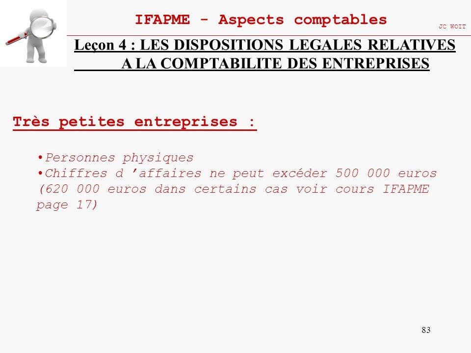 83 IFAPME - Aspects comptables JC WOIT Leçon 4 : LES DISPOSITIONS LEGALES RELATIVES A LA COMPTABILITE DES ENTREPRISES Très petites entreprises : Perso