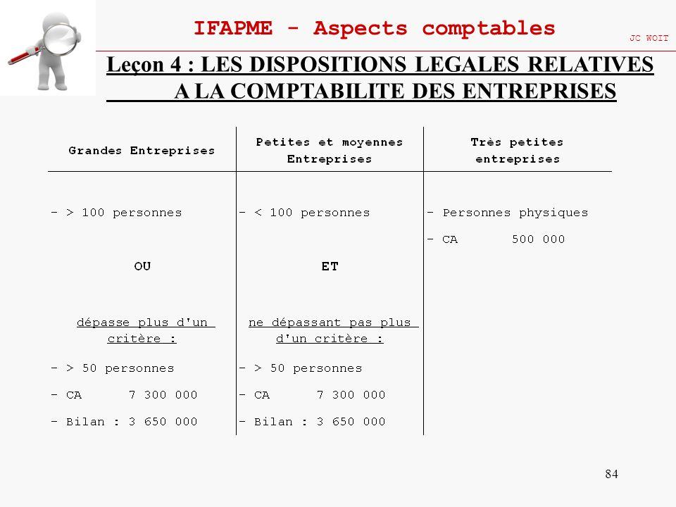 84 IFAPME - Aspects comptables JC WOIT Leçon 4 : LES DISPOSITIONS LEGALES RELATIVES A LA COMPTABILITE DES ENTREPRISES