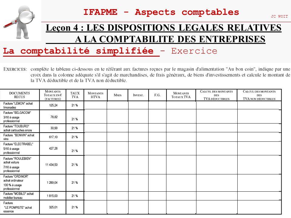 96 IFAPME - Aspects comptables JC WOIT Leçon 4 : LES DISPOSITIONS LEGALES RELATIVES A LA COMPTABILITE DES ENTREPRISES La comptabilité simplifiée - Exe