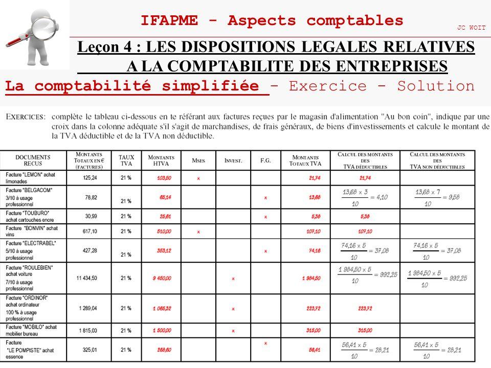 97 IFAPME - Aspects comptables JC WOIT Leçon 4 : LES DISPOSITIONS LEGALES RELATIVES A LA COMPTABILITE DES ENTREPRISES La comptabilité simplifiée - Exe