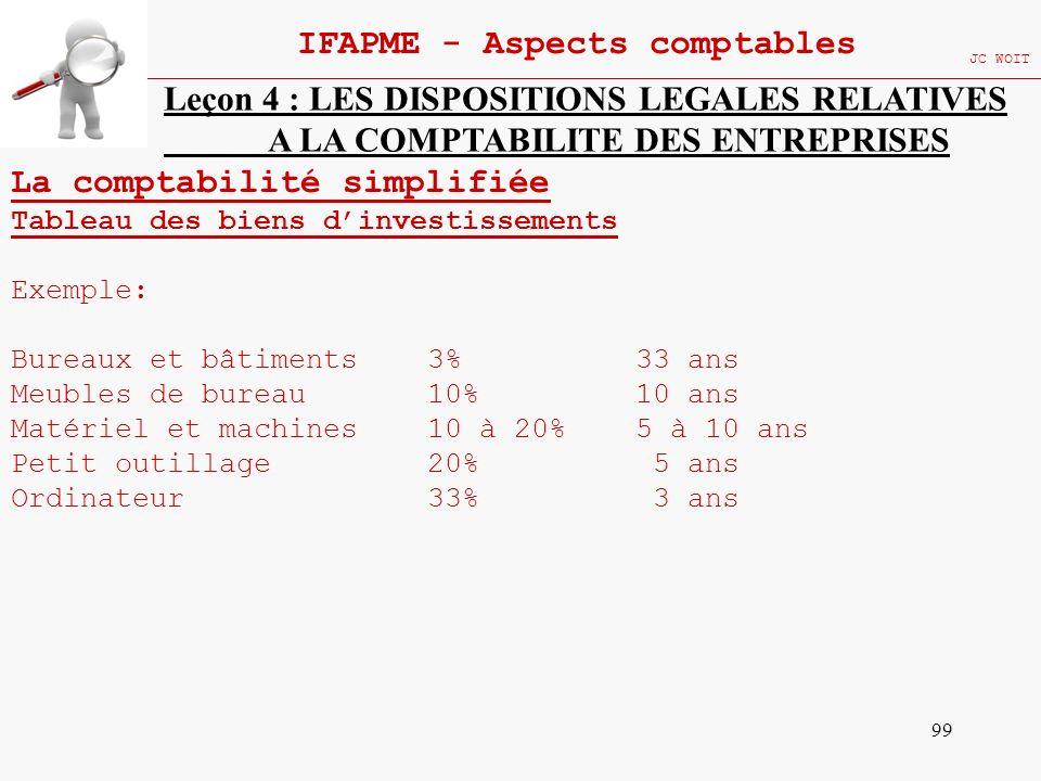 99 IFAPME - Aspects comptables JC WOIT Leçon 4 : LES DISPOSITIONS LEGALES RELATIVES A LA COMPTABILITE DES ENTREPRISES La comptabilité simplifiée Table