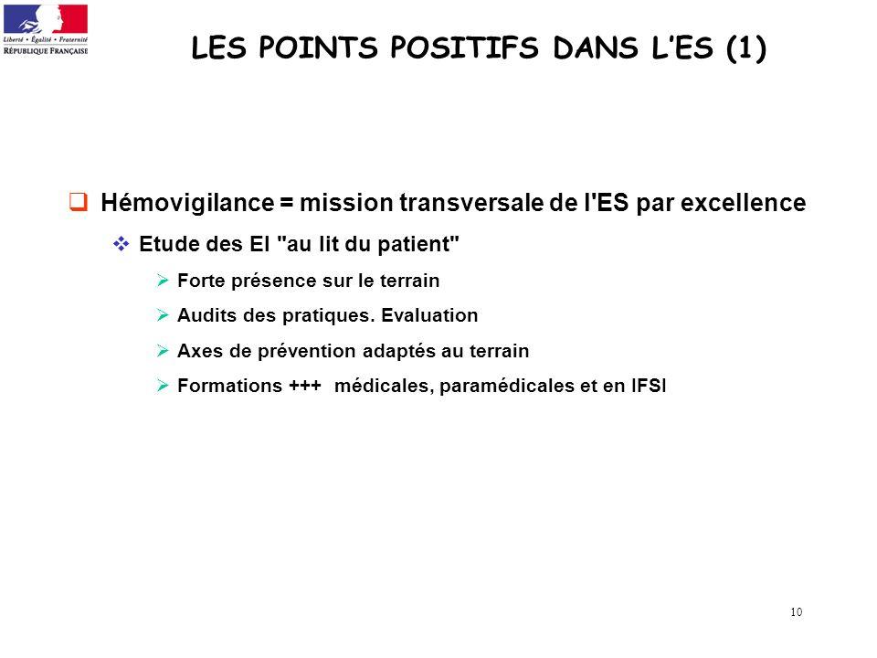 10 LES POINTS POSITIFS DANS LES (1) Hémovigilance = mission transversale de l'ES par excellence Etude des EI