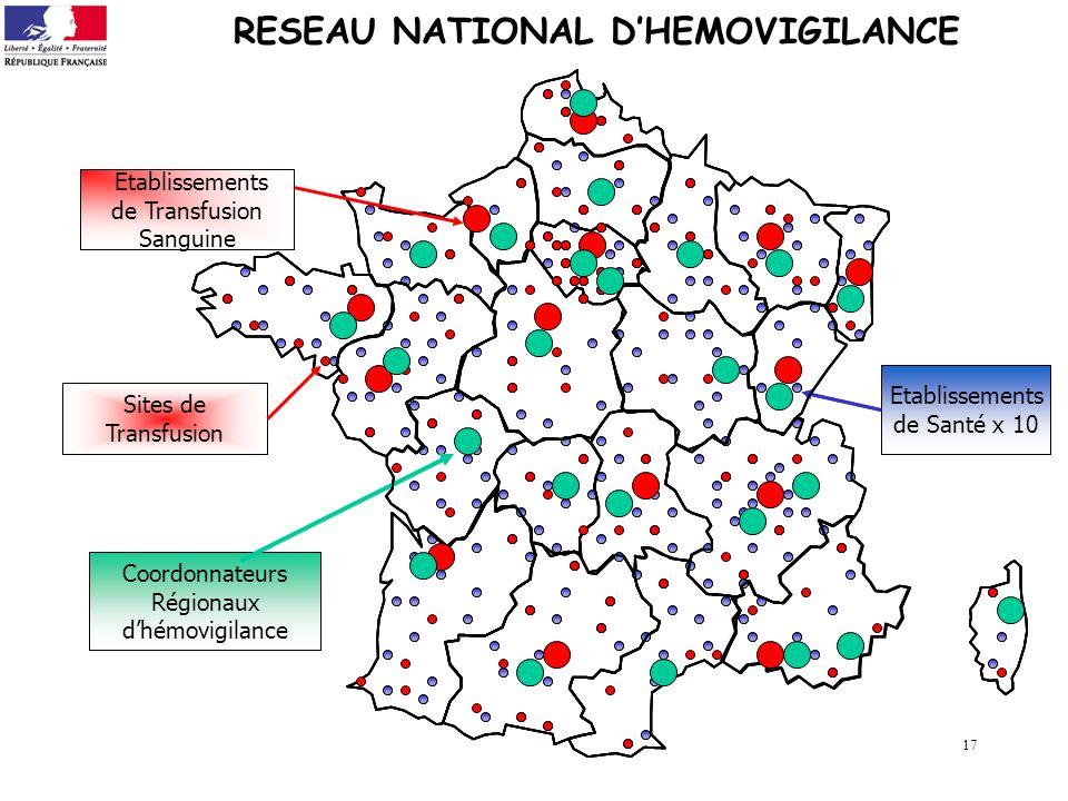 17 Healthcare centers X 10 Coordonnateurs Régionaux dhémovigilance Etablissements de Santé x 10 Etablissements de Transfusion Sanguine Sites de Transf