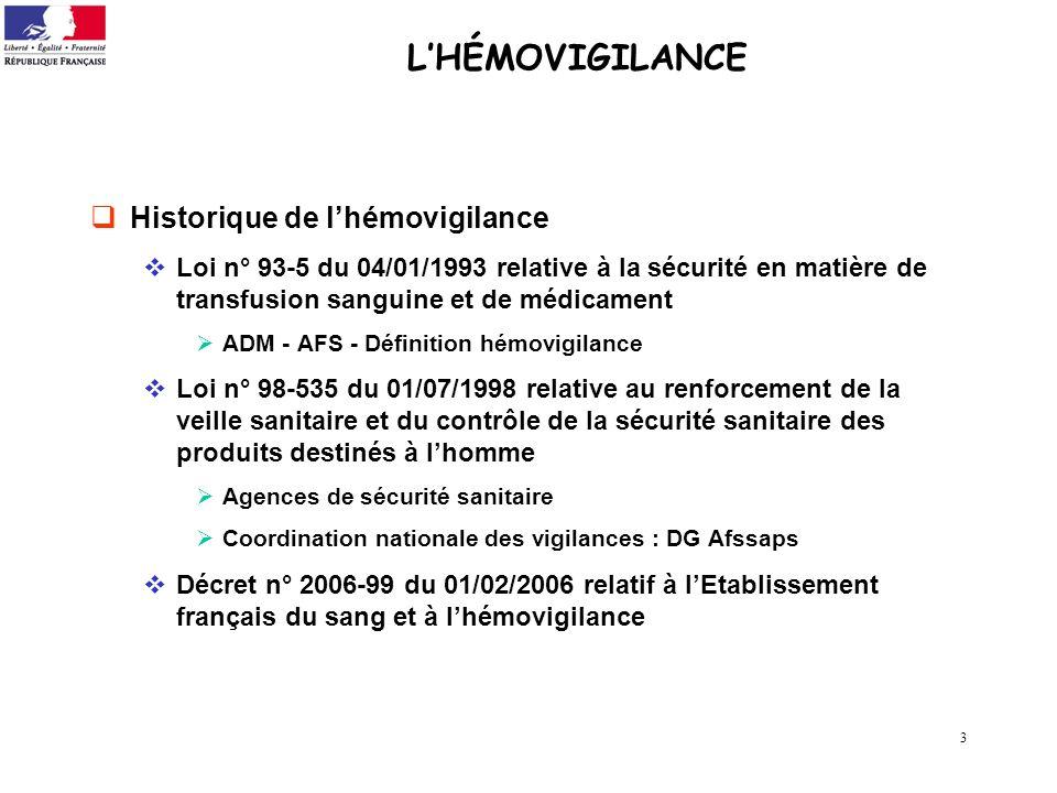 3 LHÉMOVIGILANCE Historique de lhémovigilance Loi n° 93-5 du 04/01/1993 relative à la sécurité en matière de transfusion sanguine et de médicament ADM