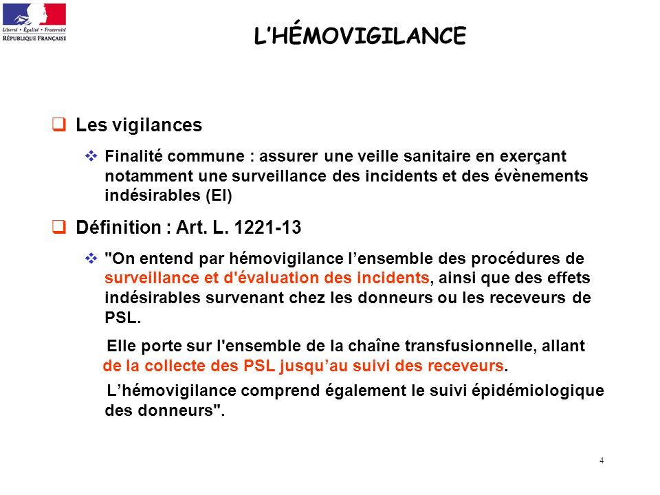 4 LHÉMOVIGILANCE Les vigilances Finalité commune : assurer une veille sanitaire en exerçant notamment une surveillance des incidents et des évènements