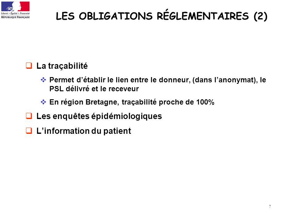 7 LES OBLIGATIONS RÉGLEMENTAIRES (2) La traçabilité Permet détablir le lien entre le donneur, (dans lanonymat), le PSL délivré et le receveur En régio