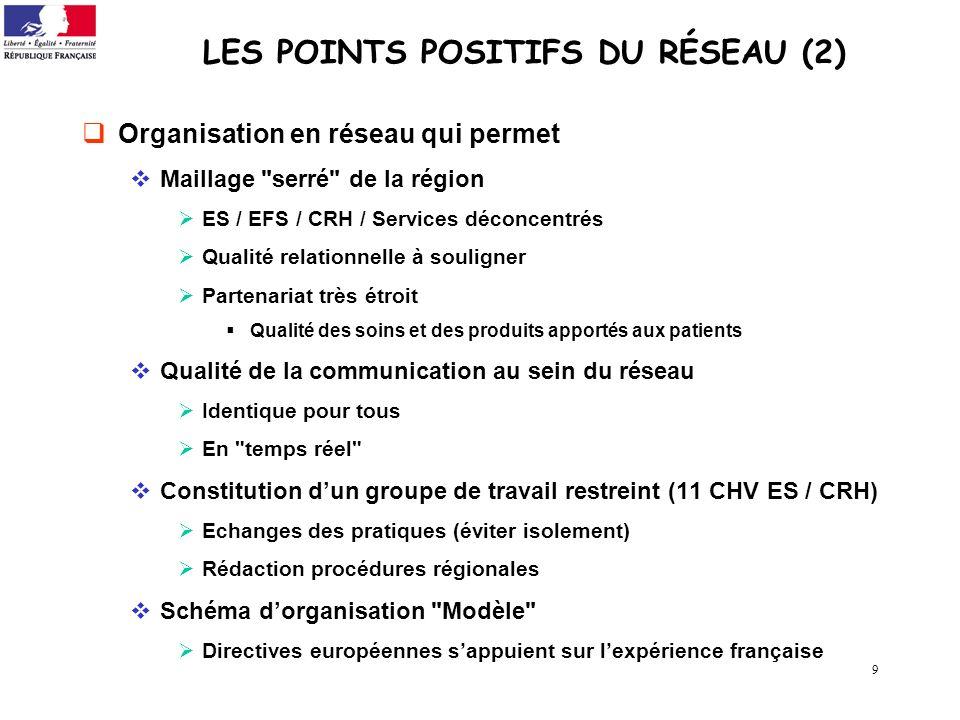 9 LES POINTS POSITIFS DU RÉSEAU (2) Organisation en réseau qui permet Maillage