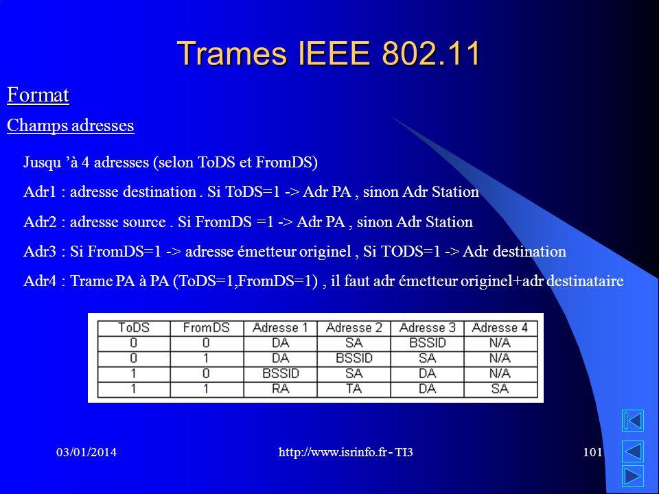 http://www.isrinfo.fr - TI3 03/01/2014101 Trames IEEE 802.11 Format Champs adresses Jusqu à 4 adresses (selon ToDS et FromDS) Adr1 : adresse destinati
