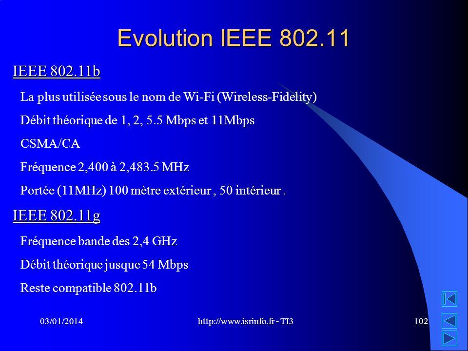 http://www.isrinfo.fr - TI3 03/01/2014102 Evolution IEEE 802.11 La plus utilisée sous le nom de Wi-Fi (Wireless-Fidelity) Débit théorique de 1, 2, 5.5