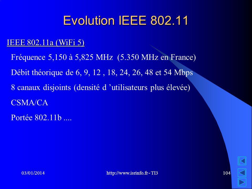 http://www.isrinfo.fr - TI3 03/01/2014104 Evolution IEEE 802.11 Fréquence 5,150 à 5,825 MHz (5.350 MHz en France) Débit théorique de 6, 9, 12, 18, 24,