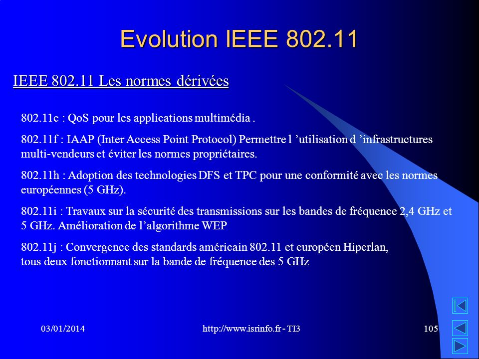 http://www.isrinfo.fr - TI3 03/01/2014105 Evolution IEEE 802.11 802.11e : QoS pour les applications multimédia.