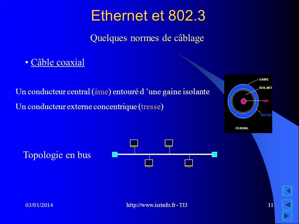 http://www.isrinfo.fr - TI3 03/01/201411 Ethernet et 802.3 Quelques normes de câblage Câble coaxial Topologie en bus Un conducteur central (âme) entou