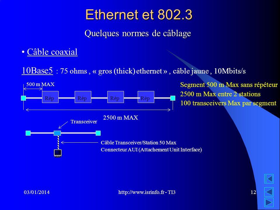 http://www.isrinfo.fr - TI3 03/01/201412 Ethernet et 802.3 Quelques normes de câblage Câble coaxial 10Base5 : 75 ohms, « gros (thick) ethernet », câbl