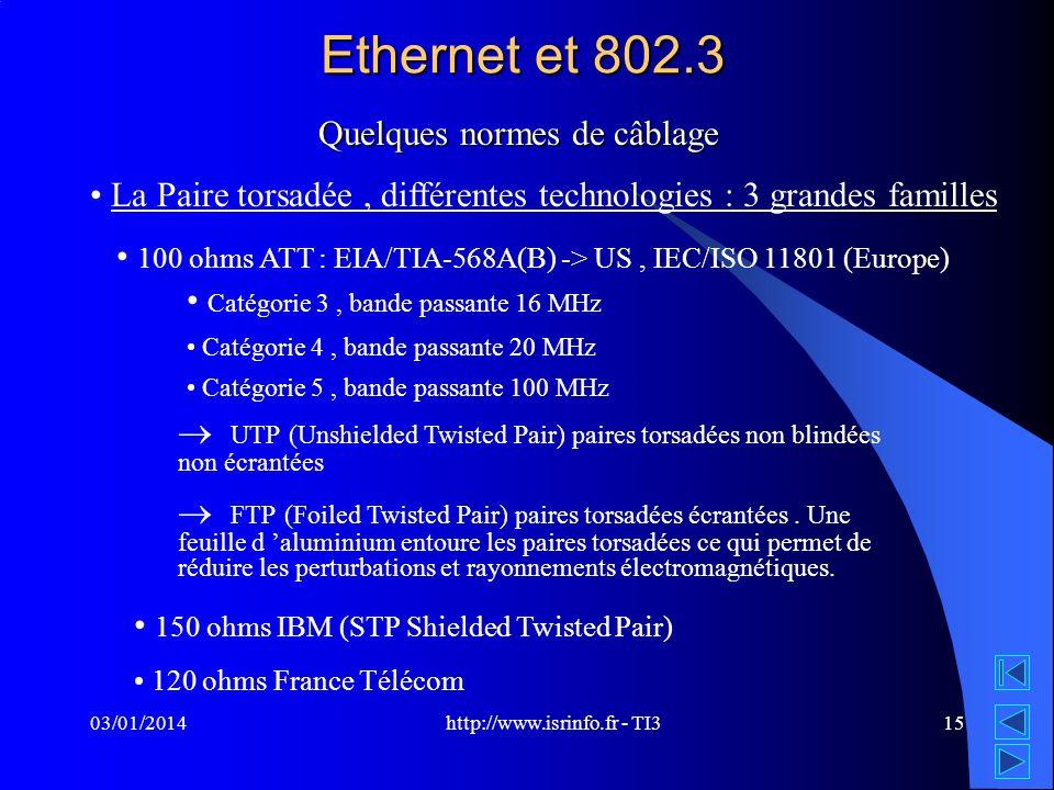 http://www.isrinfo.fr - TI3 03/01/201415 Ethernet et 802.3 Quelques normes de câblage La Paire torsadée, différentes technologies : 3 grandes familles