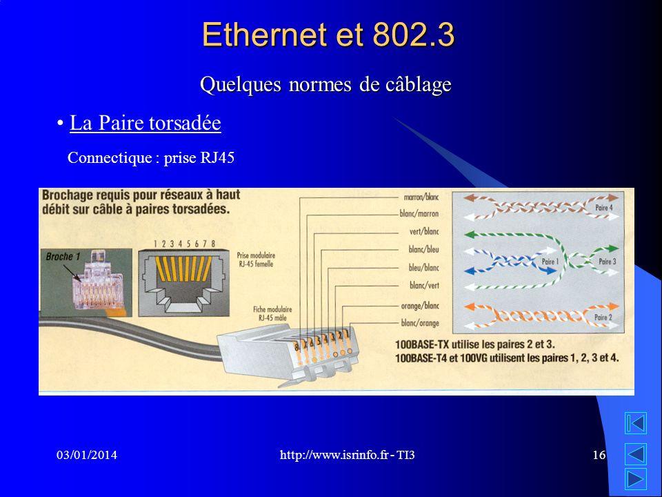 http://www.isrinfo.fr - TI3 03/01/201416 Ethernet et 802.3 Quelques normes de câblage La Paire torsadée Connectique : prise RJ45