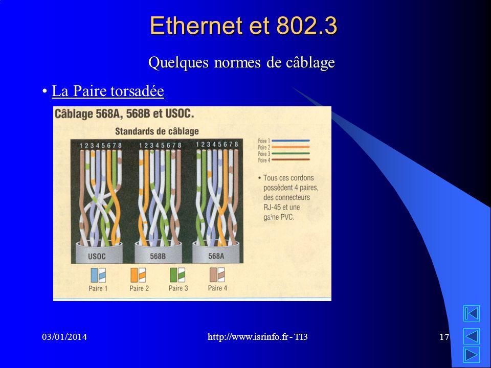 http://www.isrinfo.fr - TI3 03/01/201417 Ethernet et 802.3 Quelques normes de câblage La Paire torsadée