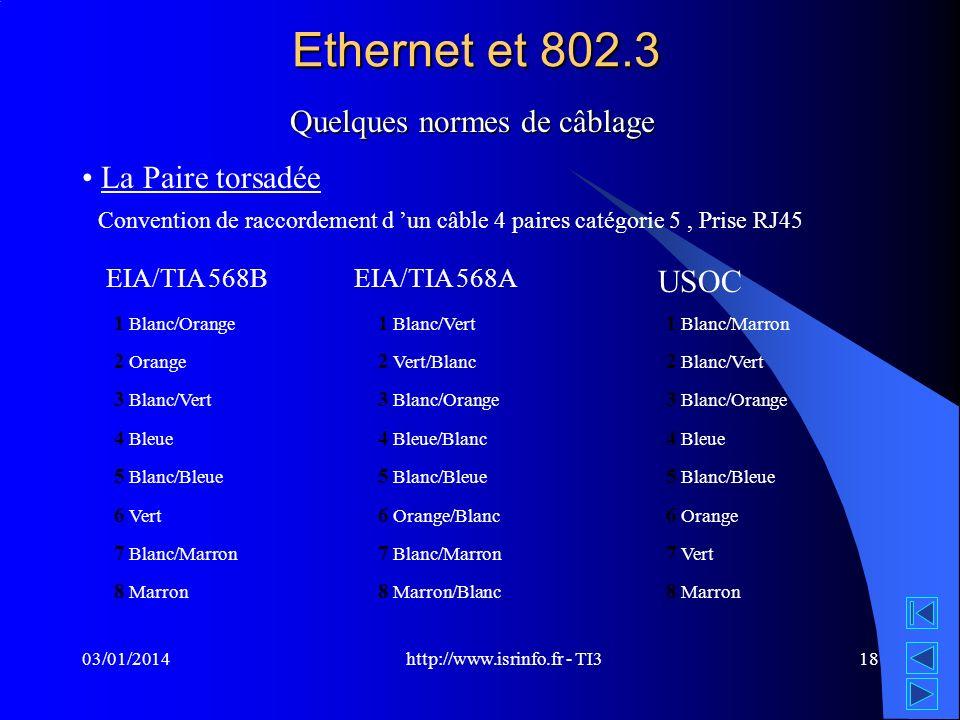 http://www.isrinfo.fr - TI3 03/01/201418 Ethernet et 802.3 Quelques normes de câblage La Paire torsadée Convention de raccordement d un câble 4 paires