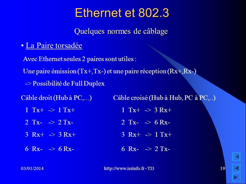 http://www.isrinfo.fr - TI3 03/01/201419 Ethernet et 802.3 Quelques normes de câblage La Paire torsadée Avec Ethernet seules 2 paires sont utiles : Câ