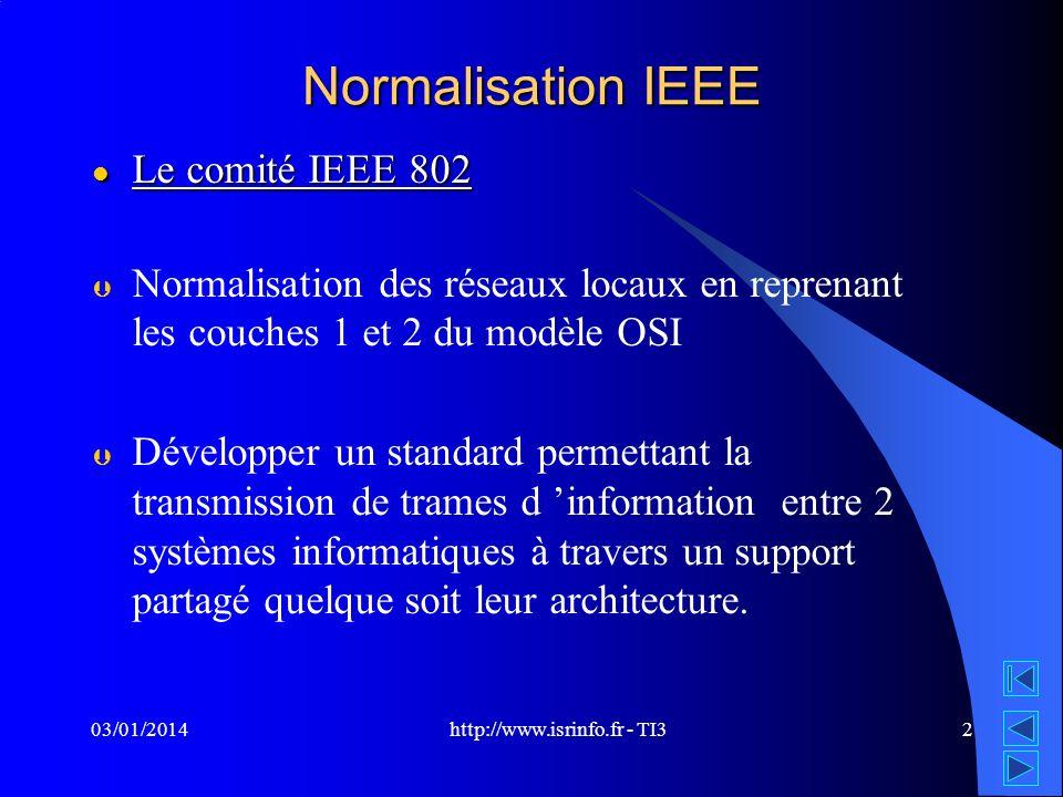 http://www.isrinfo.fr - TI3 03/01/20142 Normalisation IEEE l Le comité IEEE 802 Þ Normalisation des réseaux locaux en reprenant les couches 1 et 2 du