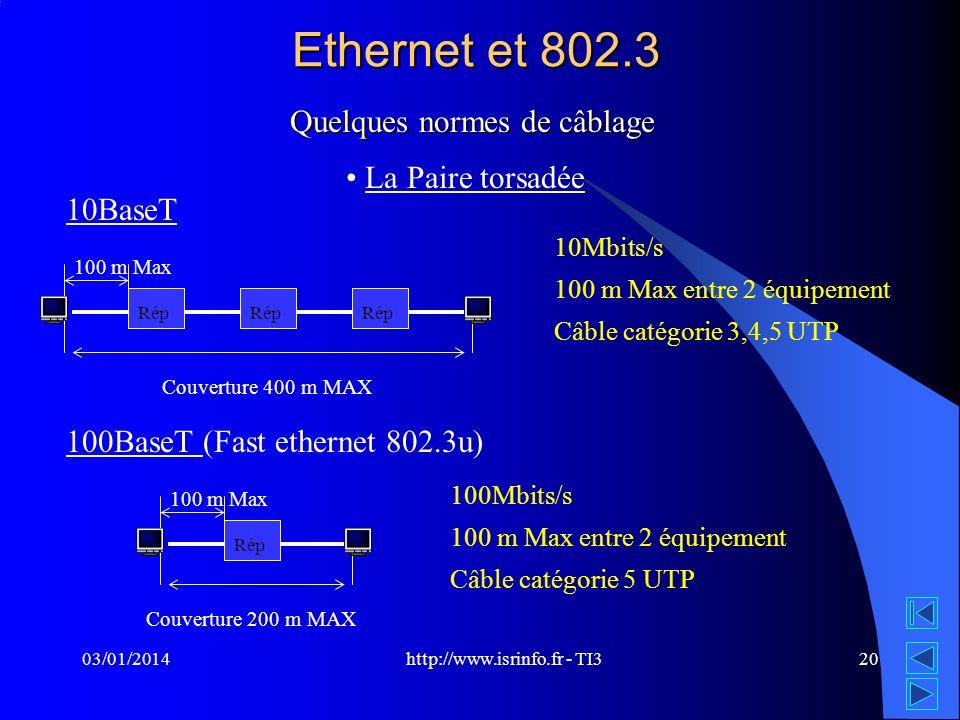 http://www.isrinfo.fr - TI3 03/01/201420 Ethernet et 802.3 Quelques normes de câblage La Paire torsadée 10BaseT 10Mbits/s 100 m Max entre 2 équipement