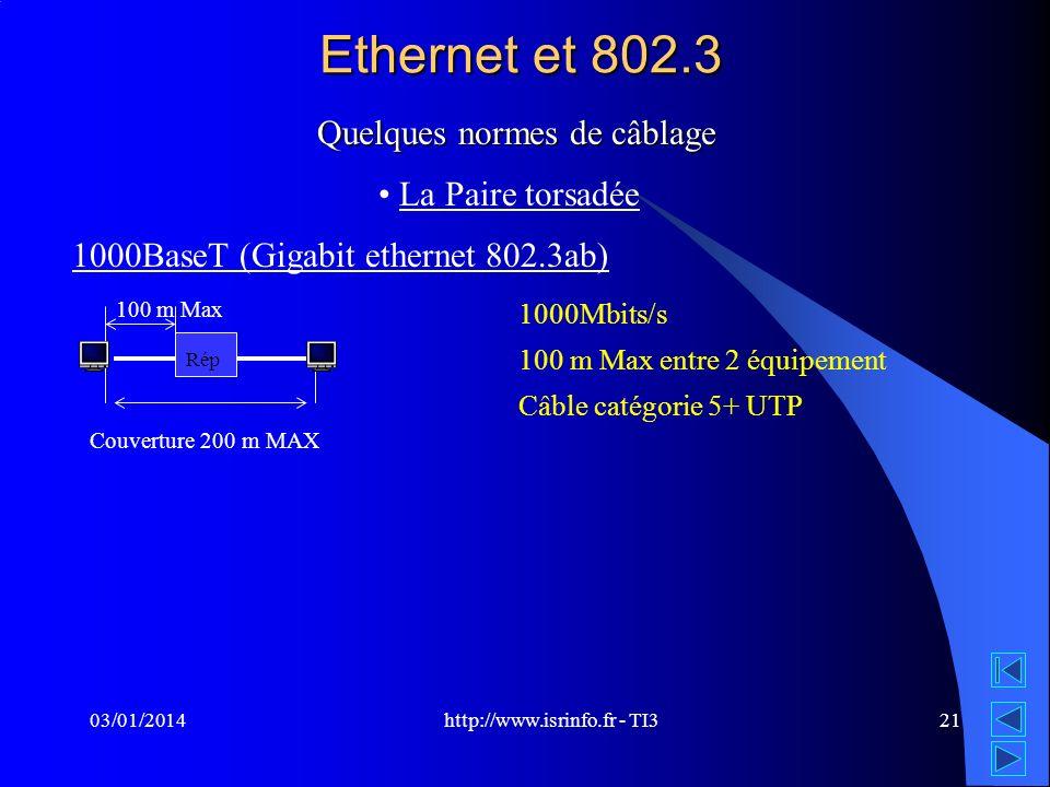 http://www.isrinfo.fr - TI3 03/01/201421 Ethernet et 802.3 Quelques normes de câblage La Paire torsadée 1000BaseT (Gigabit ethernet 802.3ab) Rép Couve