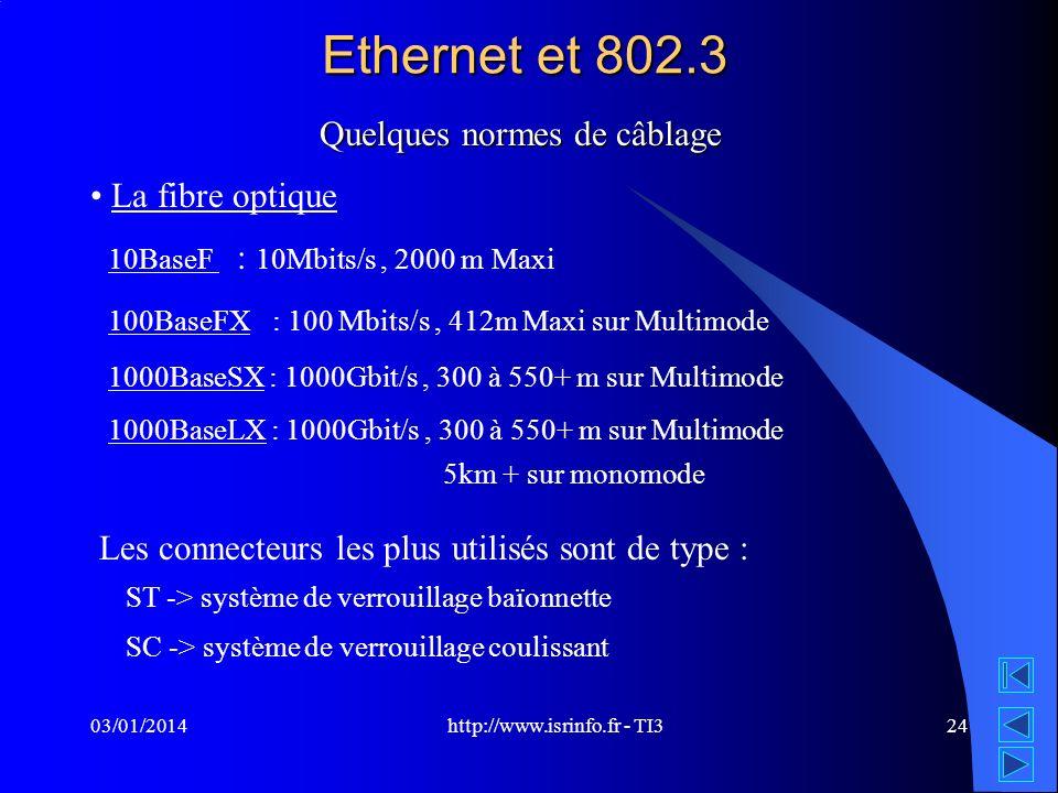 http://www.isrinfo.fr - TI3 03/01/201424 Ethernet et 802.3 Quelques normes de câblage La fibre optique 10BaseF : 10Mbits/s, 2000 m Maxi 100BaseFX : 10