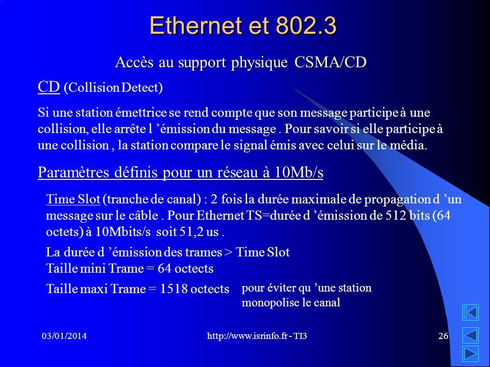 http://www.isrinfo.fr - TI3 03/01/201426 Ethernet et 802.3 Accès au support physique CSMA/CD CD (Collision Detect) Si une station émettrice se rend co