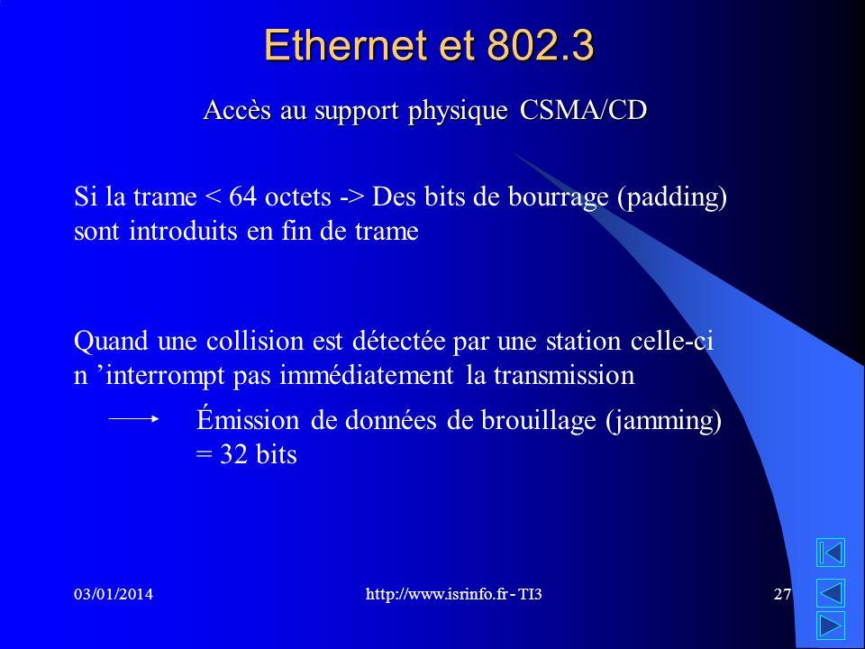 http://www.isrinfo.fr - TI3 03/01/201427 Ethernet et 802.3 Accès au support physique CSMA/CD Si la trame Des bits de bourrage (padding) sont introduit