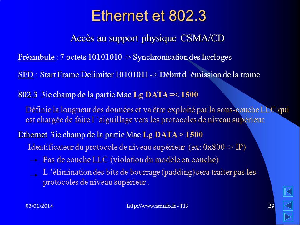 http://www.isrinfo.fr - TI3 03/01/201429 Ethernet et 802.3 Accès au support physique CSMA/CD Préambule : 7 octets 10101010 -> Synchronisation des horl