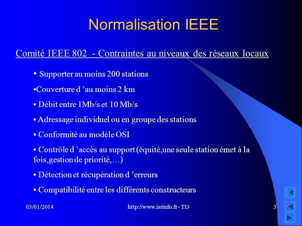http://www.isrinfo.fr - TI3 03/01/20143 Normalisation IEEE Comité IEEE 802 - Contraintes au niveaux des réseaux locaux Supporter au moins 200 stations